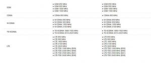 Xiaomi Redmi Note 5 или Xiaomi Redmi Note 6 Pro: что выбрать