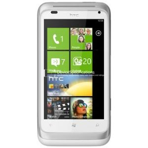 Характеристики HTC Radar