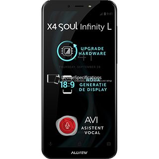Характеристики Allview X4 Soul Infinity L